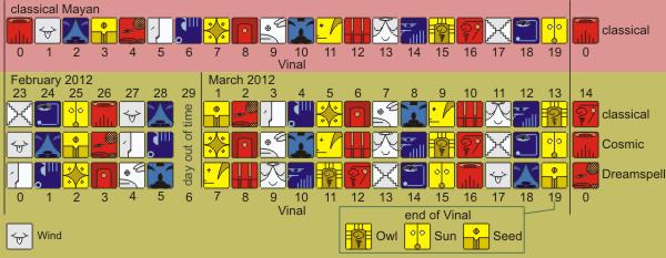 maya_2012_solar-seals.jpg
