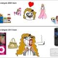 Tíz éves lányok régen és ma...