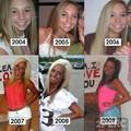 Egy lány átváltozása