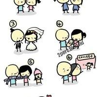 Így tervezem veled az életem