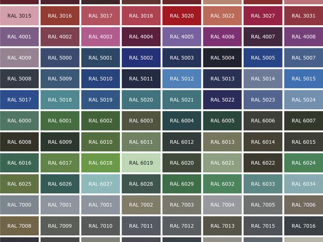Műgyanta bevonat bármilyen RAL színben