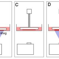 A műgyanta alapú 3D nyomtatás bemutatása a Wanhao Duplicator 7 segítségével