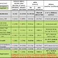 2012 első félév - eredmények (2012. 1. half - results)