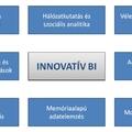 Innovatív BI