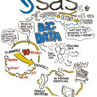 SAS Fórum 2012 - Big data & analytics jegyében