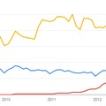 2013 - Ami tényleg történt - A nagy változás