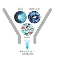 Programmatic tudástár