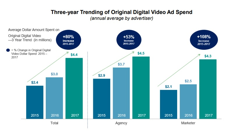 digital_video_ad_spend.jpg