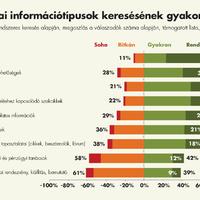 Döntéstámogató információk és információforrások a mezőgazdaságban