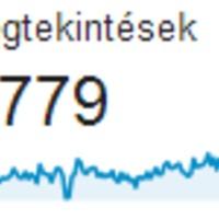 Több, mint 100.000 oldalmegtekintés az allplan.blog.hu-n