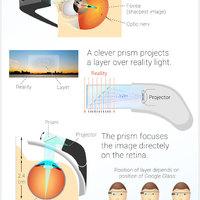 Google Glass - íme a titok