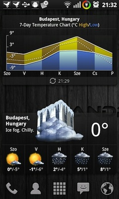 Palmary Weather Pro