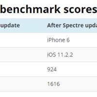 BRÉKING: Felére esik vissza az iPhone 6 teljesítménye a legújabb iOS frissítéssel