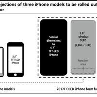Igazi kaméleonnak ígérkezik az új iPhone virtuális Home gombja