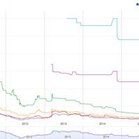 Óriási mókamesterek: a NAND árak emelkedése miatt drágíthatta az Apple az iPad Prókat