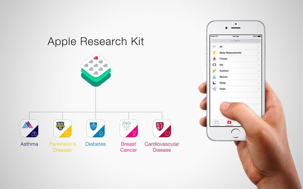 apple-research-kit.jpg