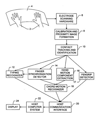 2-21-08-apple-patent-touch_1.jpg