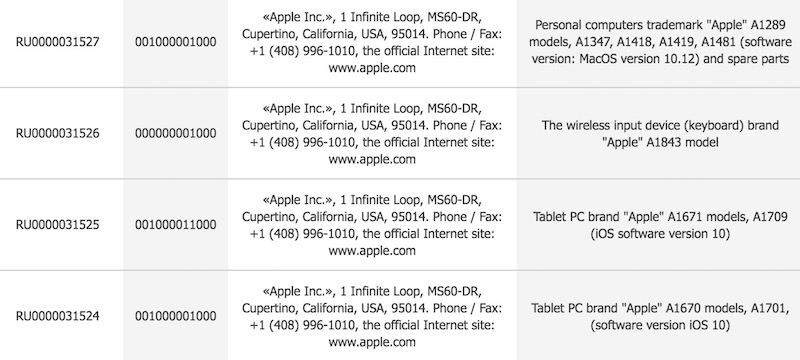 eec-wwdc-filings-translated.jpg