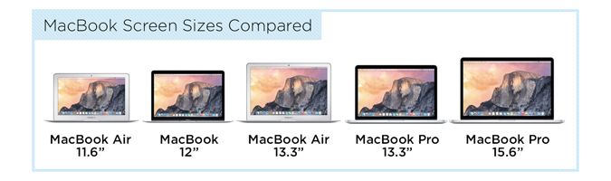 macbookscreencomparisons-675-norule.png