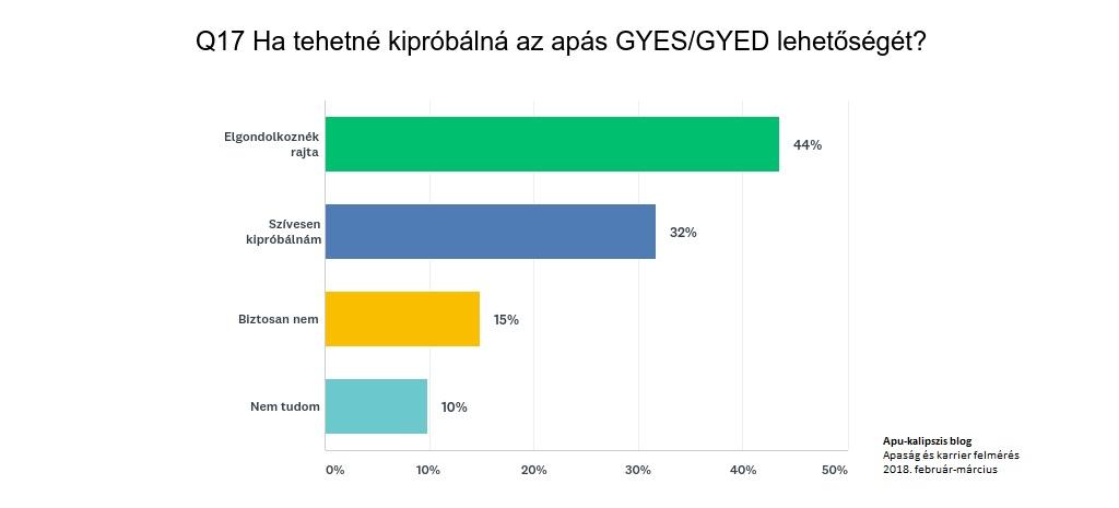 apu-kalipszis_apak_es_a_gyes_grafikon6.jpg