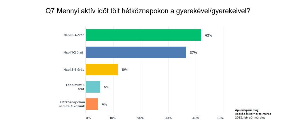 apu-kalipszis_apak_es_gyerekek_hetkoznap_grafikon3.jpg