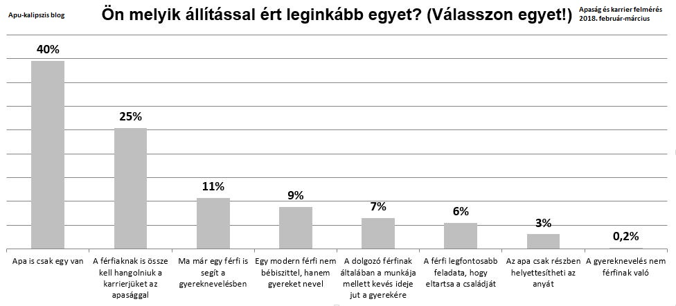 apu-kalipszis_blog_apak_helyzet_grafikon2.JPG