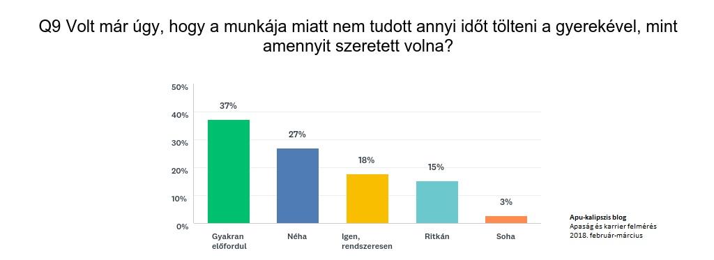 apu-kalipszis_munkahely_grafikon4.jpg