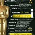 A Saul fia útja az Oscar-jelölésig