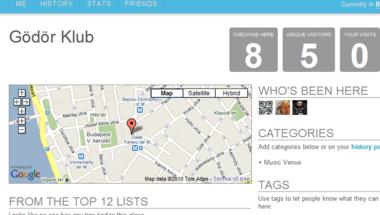 Helymegosztás - Foursquare és társai