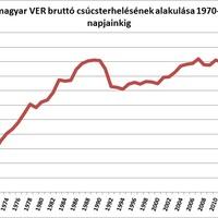 Minden idők legnagyobb áramigénye a magyar villamosenergia-rendszerben