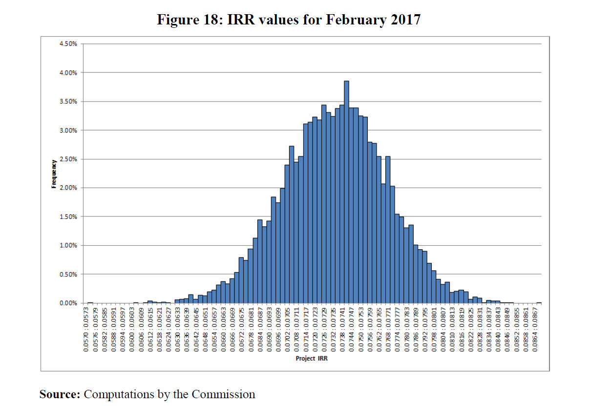 irr-values.jpg