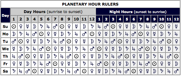 planetary_hours_1.png
