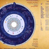 Vénusz-átvonulás 2012 - Az Inner Sky Electrum asztrológiai program szervírozásában