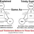 Isten fia volt-e Jézus?
