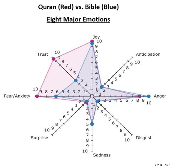 o-eight-emotions-bible-570.jpg