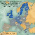 Na, miben áll az utolsó helyen Magyarország az EU-ban?