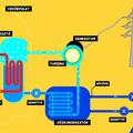 Hogyan működik az atomerőmű?
