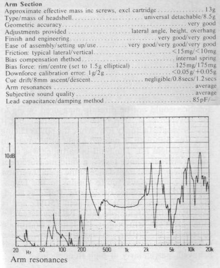 technics_sl_1700_mk2_turntable_tonearm_measuremen.png