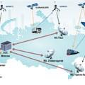 """Autós navigációs rendszerek """"GLONASS"""""""