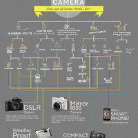Egy gondolat bánt engemet: kéne egy rendes kamera...