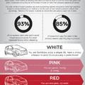 Milyen sofőr vagy? – elárulja az autód színe...