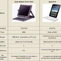 1998-ban már volt WinPad
