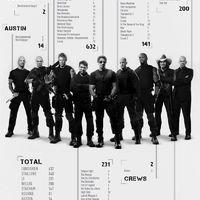 The Expendables - body count statisztika