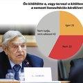 A Fidesz belebukik ebbe a konzultációba is