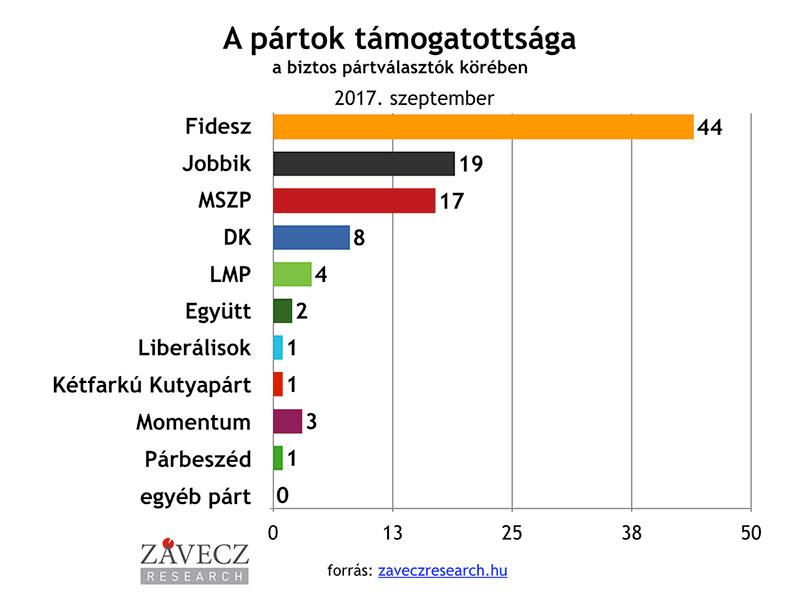 partok-tamogatottsaga-biztos-800x600-2017_09.jpg