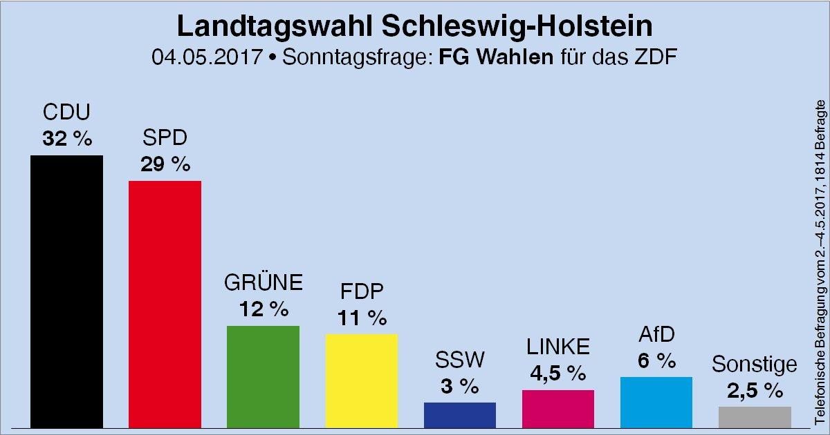 kozv_landtagswahl_schleswig-holstein2017.jpg