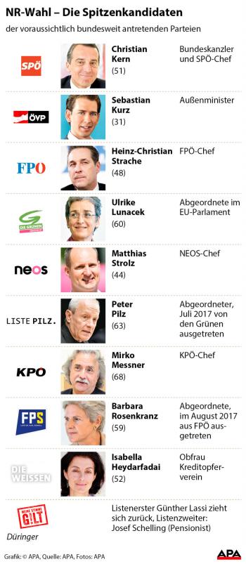 nrwahl-die-spitzenkandidaten_350.png