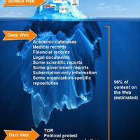A deep web szerepe a nyílt forrású információszerzésben