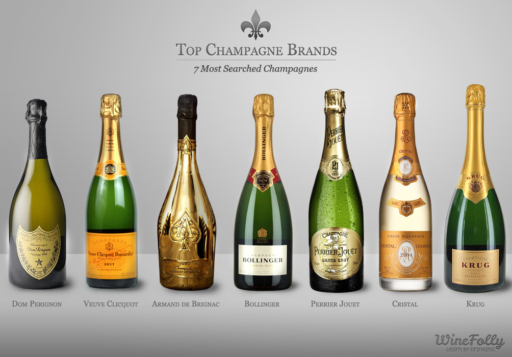 top-champagne-brands-most-searched.jpg