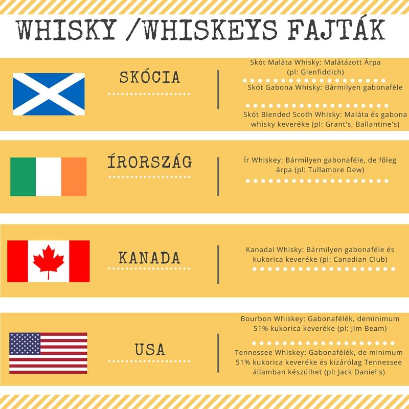 whisky_fajtak.jpg